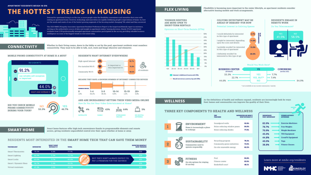 NMHC Kingsley Report2020 infographic